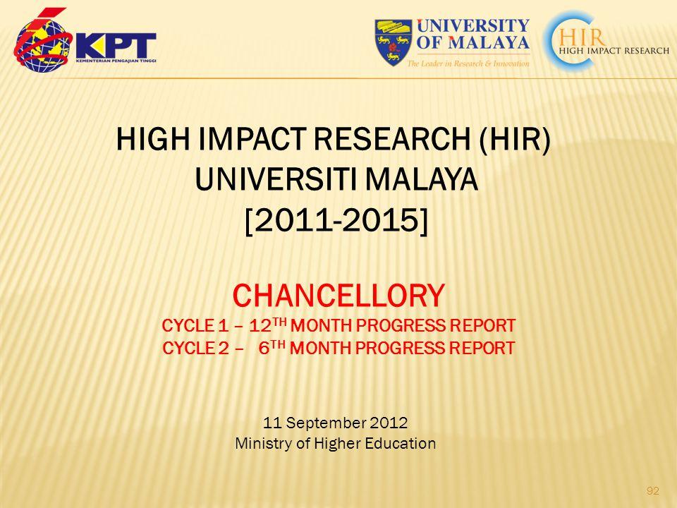 HIGH IMPACT RESEARCH (HIR) UNIVERSITI MALAYA [2011-2015] CHANCELLORY
